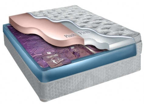 Softside_Waterbed_Memory_Fo