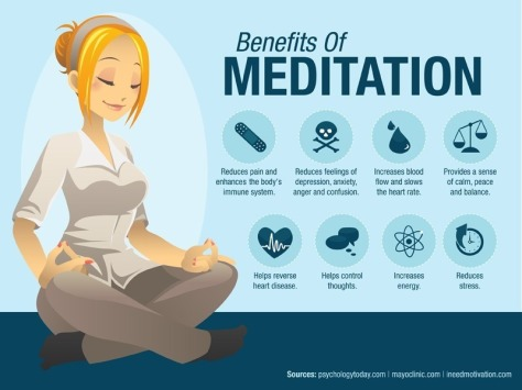 meditation poster benefits