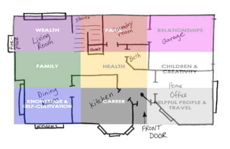 Feng shui home tips nerdome for Feng shui floor plan