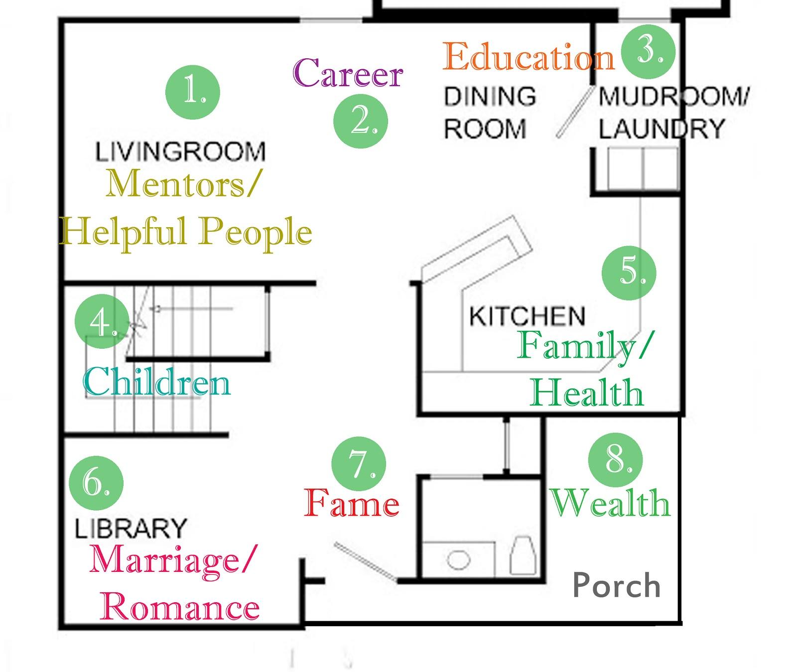 feng shui home tips nerdome. Black Bedroom Furniture Sets. Home Design Ideas