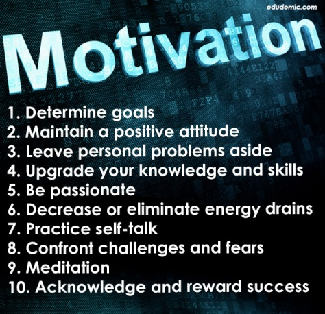 motivation-board