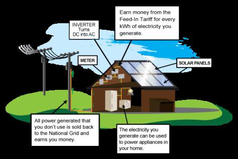 solar_panel_work