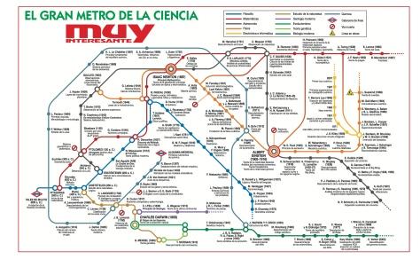 El Gran Metro de la Ciencia