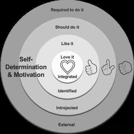 Self Determination 2