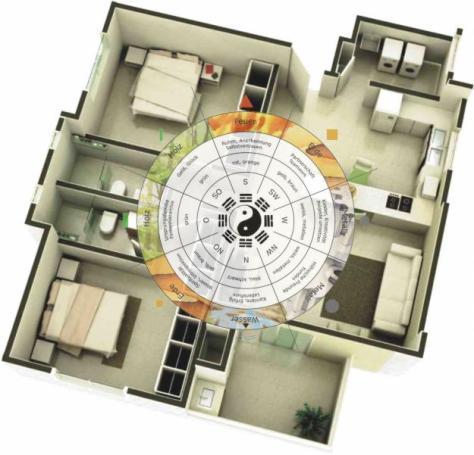 1305150518_199037596_1-Arquitectos-feng-shui-centro