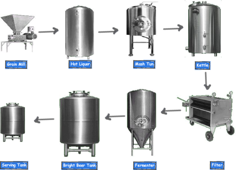 beer-equipment-jpg