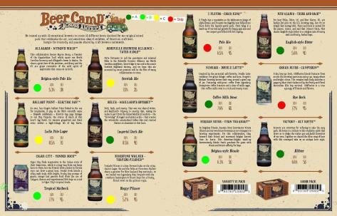 Beer Rating two